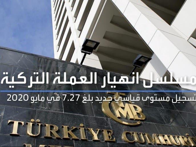 مسلسل انهيار العملة التركية