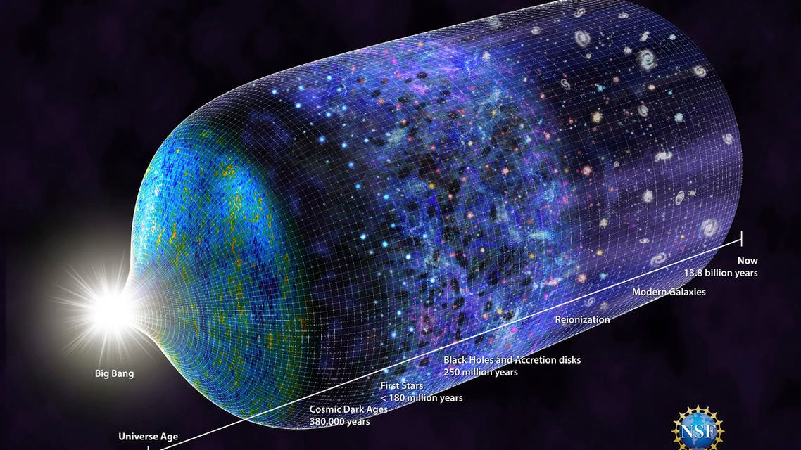 This image provided by the National Science Foundation shows a timeline of the universe. (AP)