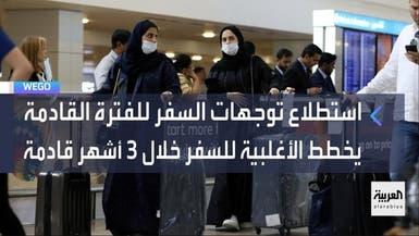 كيف ستكون وجهات السفر في منطقة MENA؟