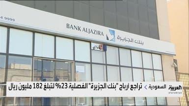 """تراجع أرباح """"بنك الجزيرة"""" الفصلية 23% لـ182 مليون ريال"""