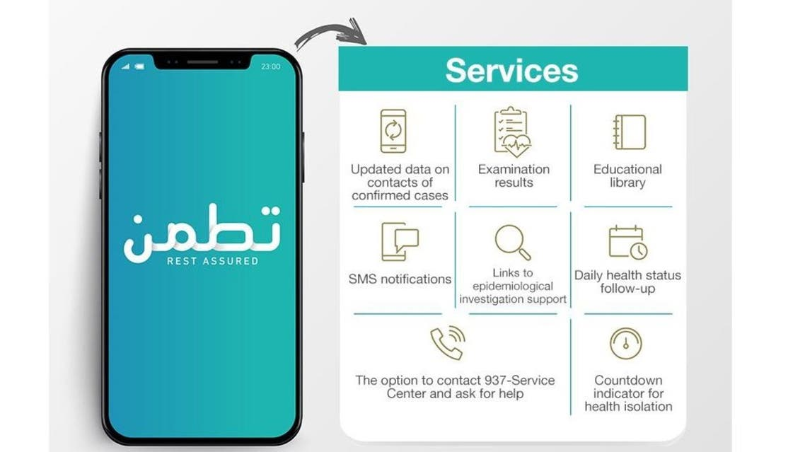 "The services provided by the ""Tatamman"" App launched by Saudi Arabia's Ministry of Health. (Screengrab)"