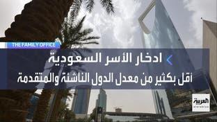 مؤشرات مهمة حول ثقافة الادخار المالي في السعودية