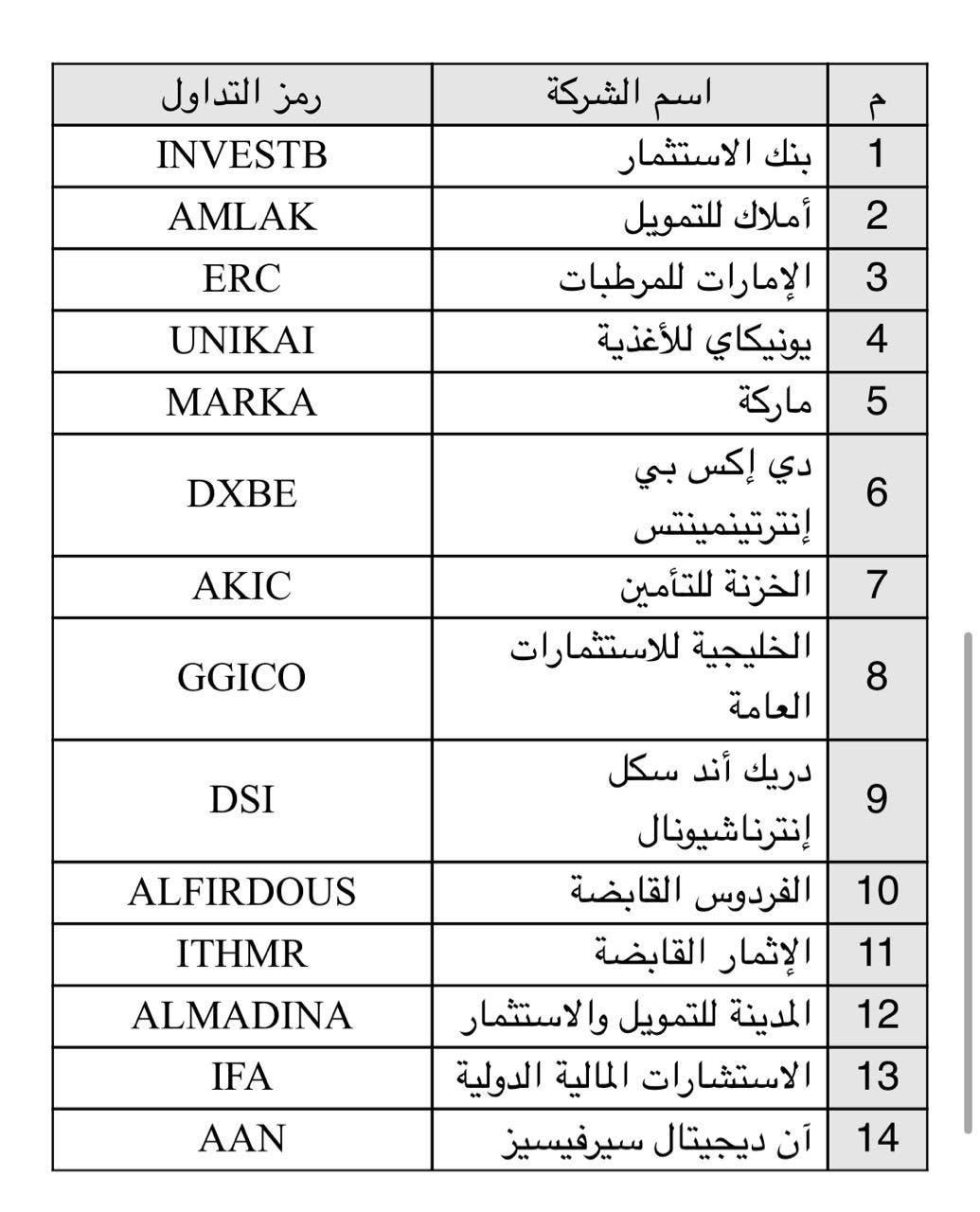 شركات إماراتية