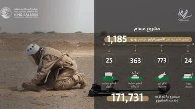 """اليمن.. """"مسام"""" ينتزع 1185 لغماً حوثياً في أسبوع"""