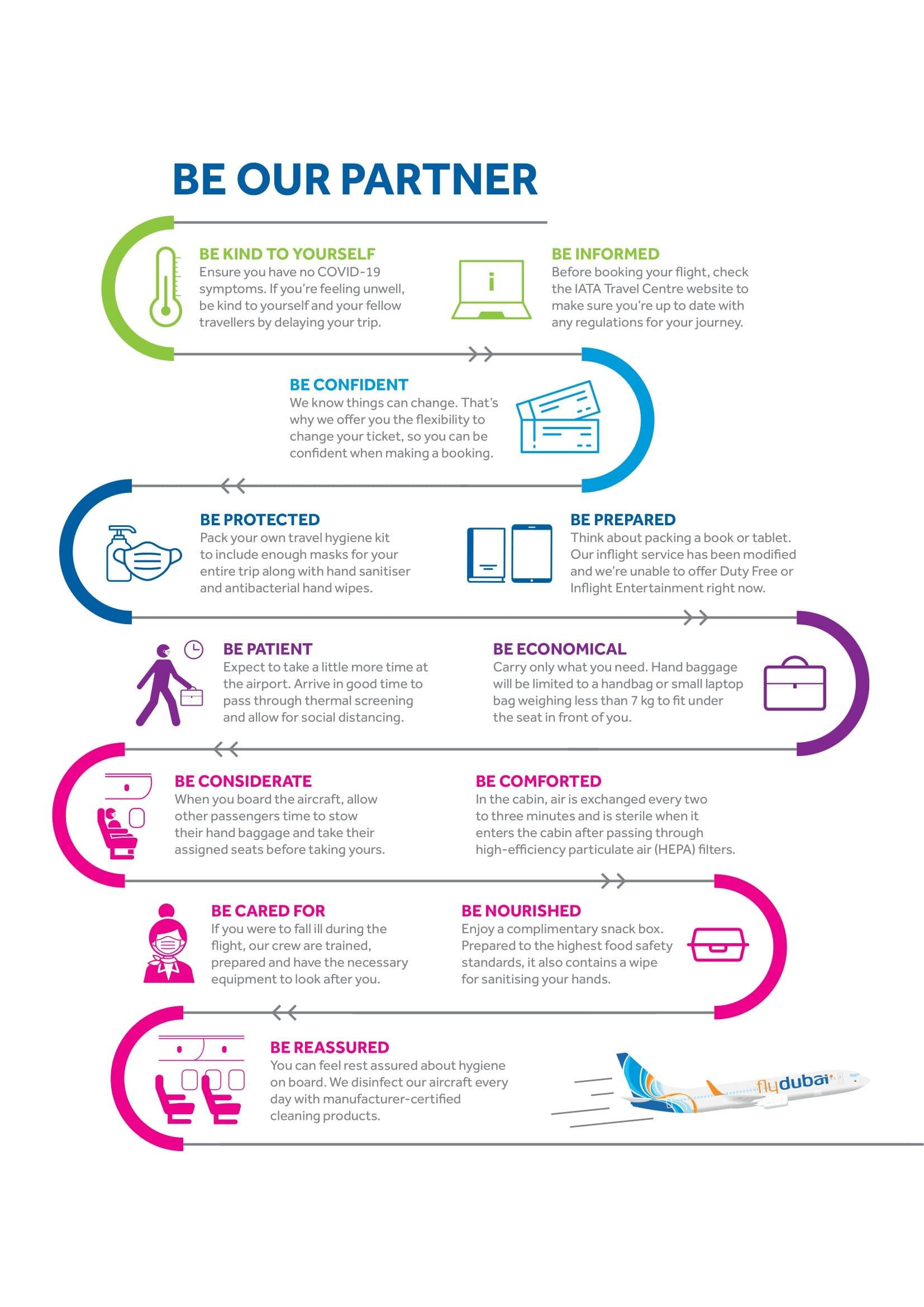 Flydubai passenger partnership steps. (WAM)