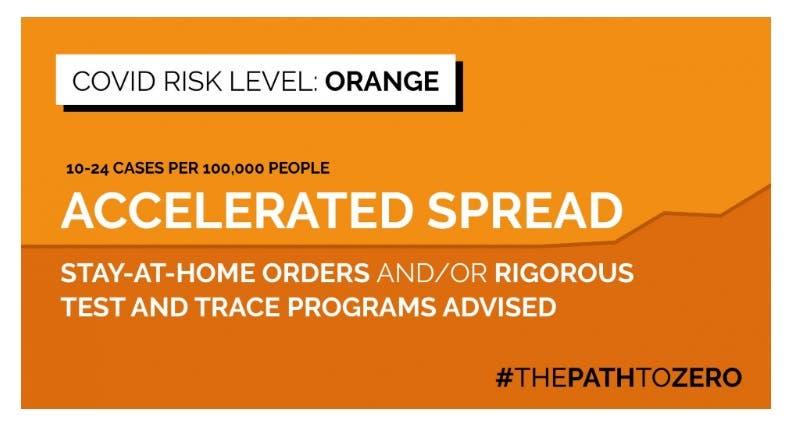 The COVID-19 orange risk level map developed by Harvard's Global Health Institute and Edmond J. Safra Center for Ethics. (Screengrab)