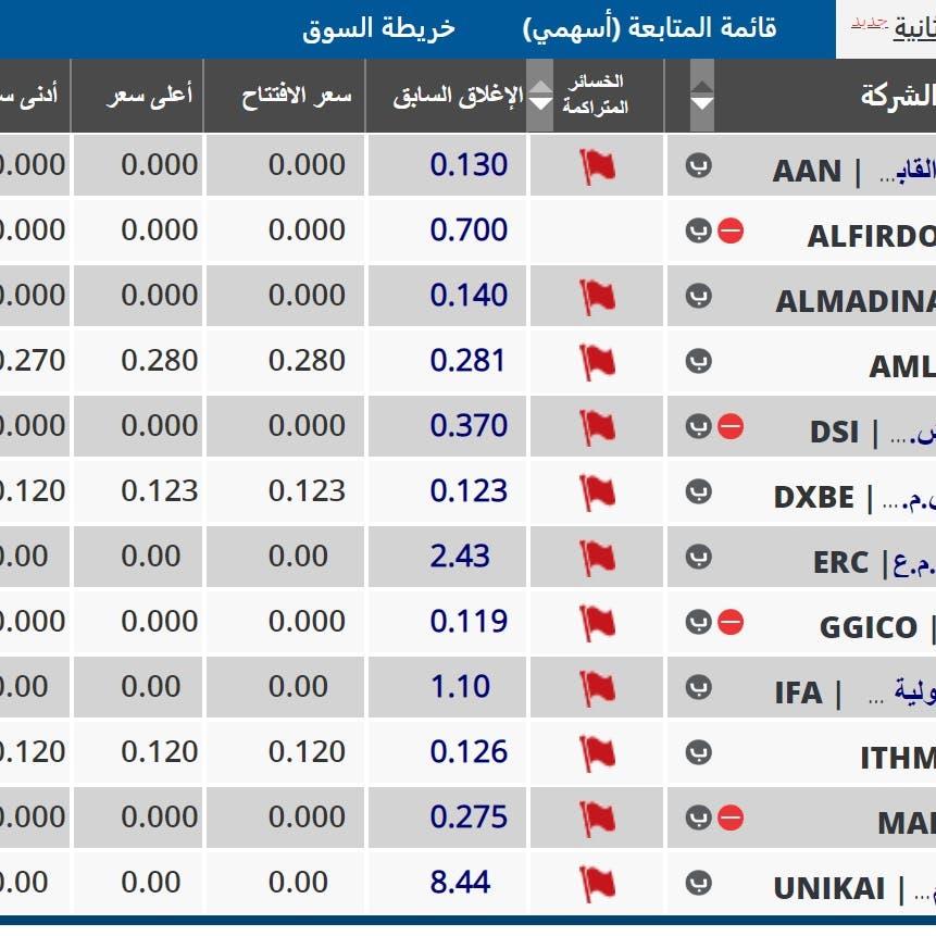 """الإمارات: بدء التداول على أسهم 14 شركة بـ """"الفئة الثانية"""" اليوم"""