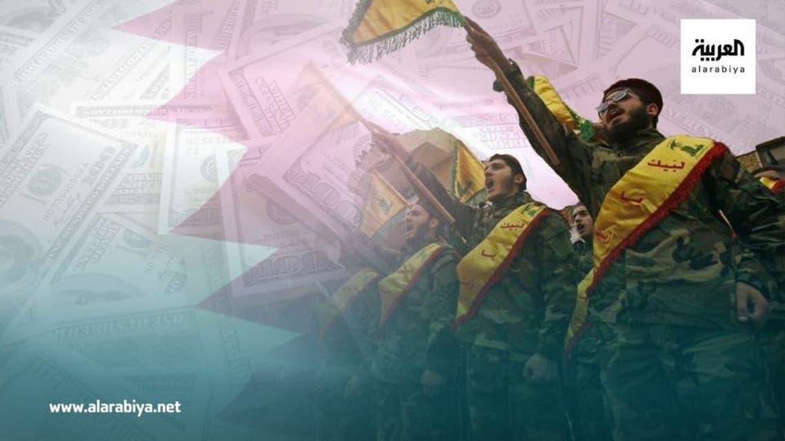 Qatar and Hizbullah