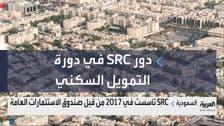 ما هو دور شركة SRC في دورة التمويل العقاري؟