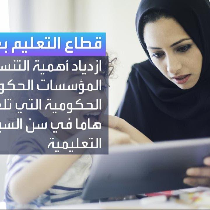 تقرير يحدد 6 مراحل لقطاع التعليم ما بعد كورونا
