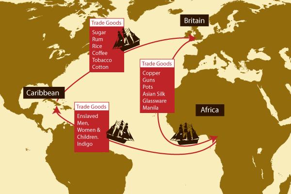 رسم تخيلي لمثلث التجارة بين كل من أفريقيا وأميركا وأوروبا