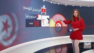 تعرف على مكونات وتيارات نواب برلمان تونس