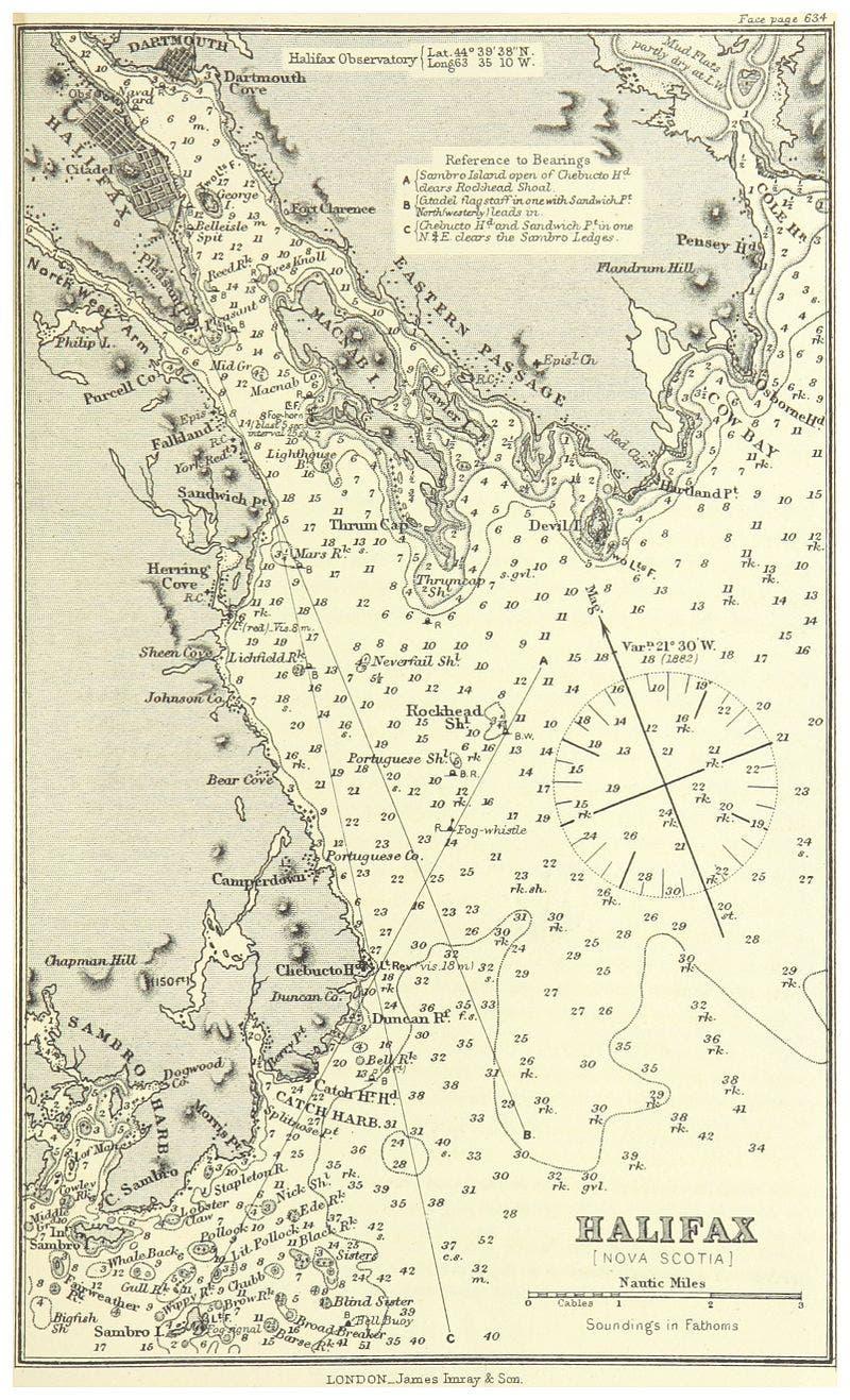ميناء هاليفاكس أواخر القرن التاسع عشر