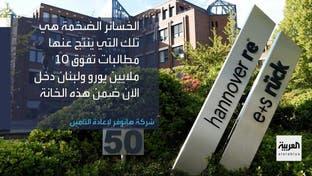 بماذا علقت شركات التأمين على أضرار انفجار بيروت؟