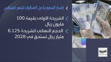 السعودية.. إصدار 500 مليون ريال من الصكوك المحلية على شريحتين