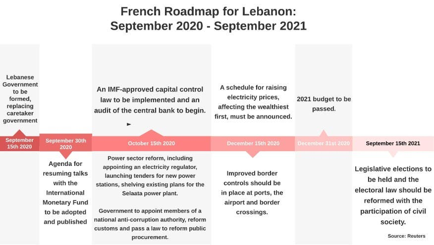France's Roadmap for Lebanon. (Jacob Boswall)