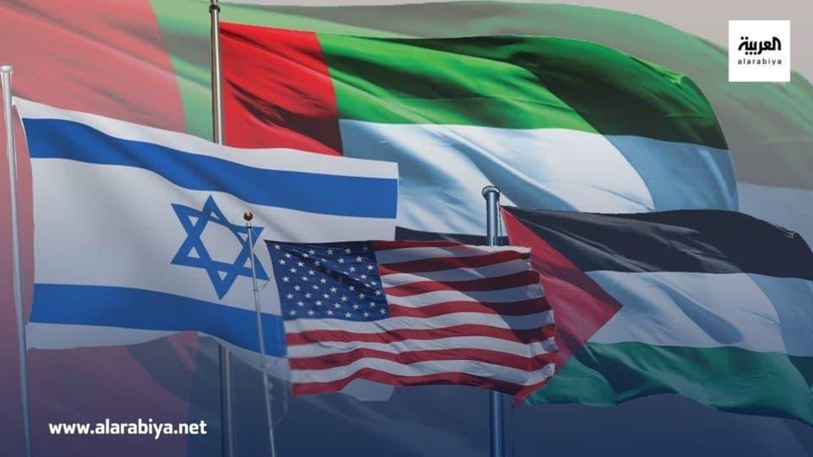 UAE, Israel and USA