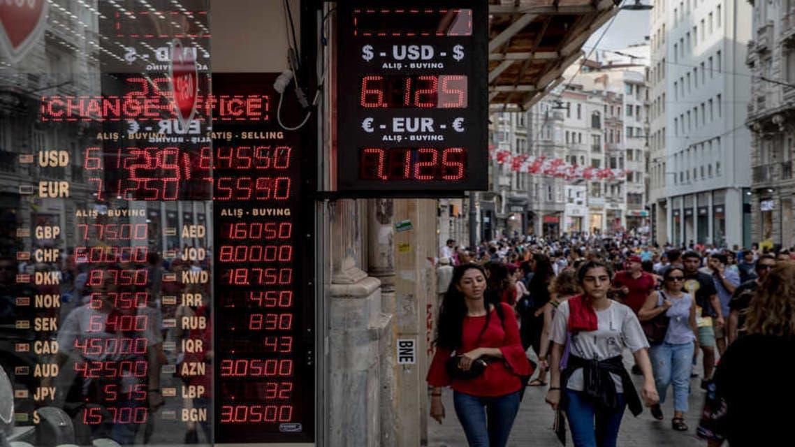 تركيا ديون اقتصاد مناسبة