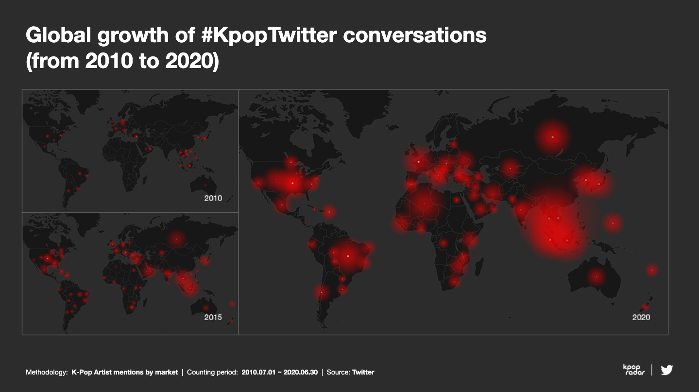 Global growth of KpopTwitter conversations. (Twitter)