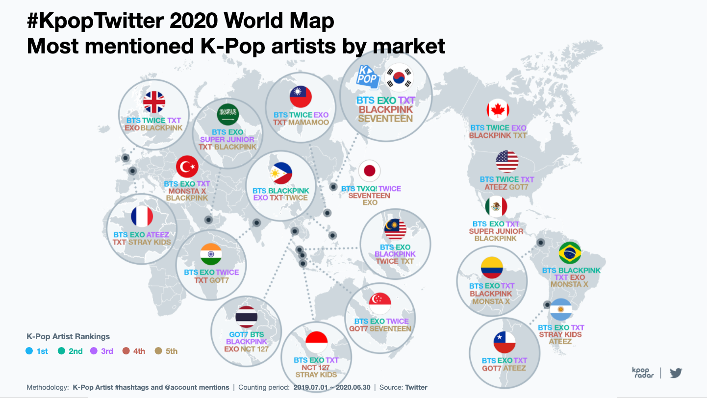 KpopTwitter 2020 World Map Most mentioned K-Pop artists by market. (Twitter)
