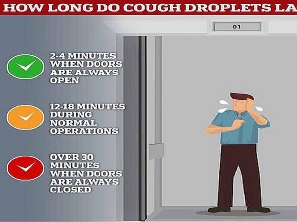 احذر من استخدام مصعد قد ينتظرك كورونا فيه وأنت لا تدري