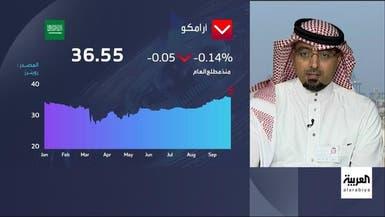توقعات أن يصل مؤشر سوق السعودية لـ8600 نقطة بنهاية العام