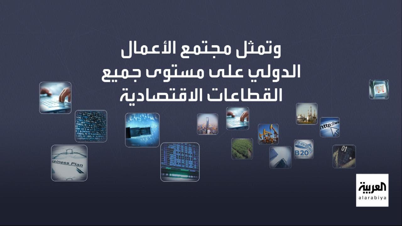 أبرز شركاء المعرفة والتواصل لمجموعة الأعمال السعودية B20