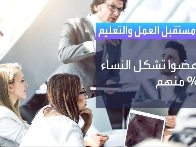 تعرف على فريق عمل مستقبل العمل والتعليم