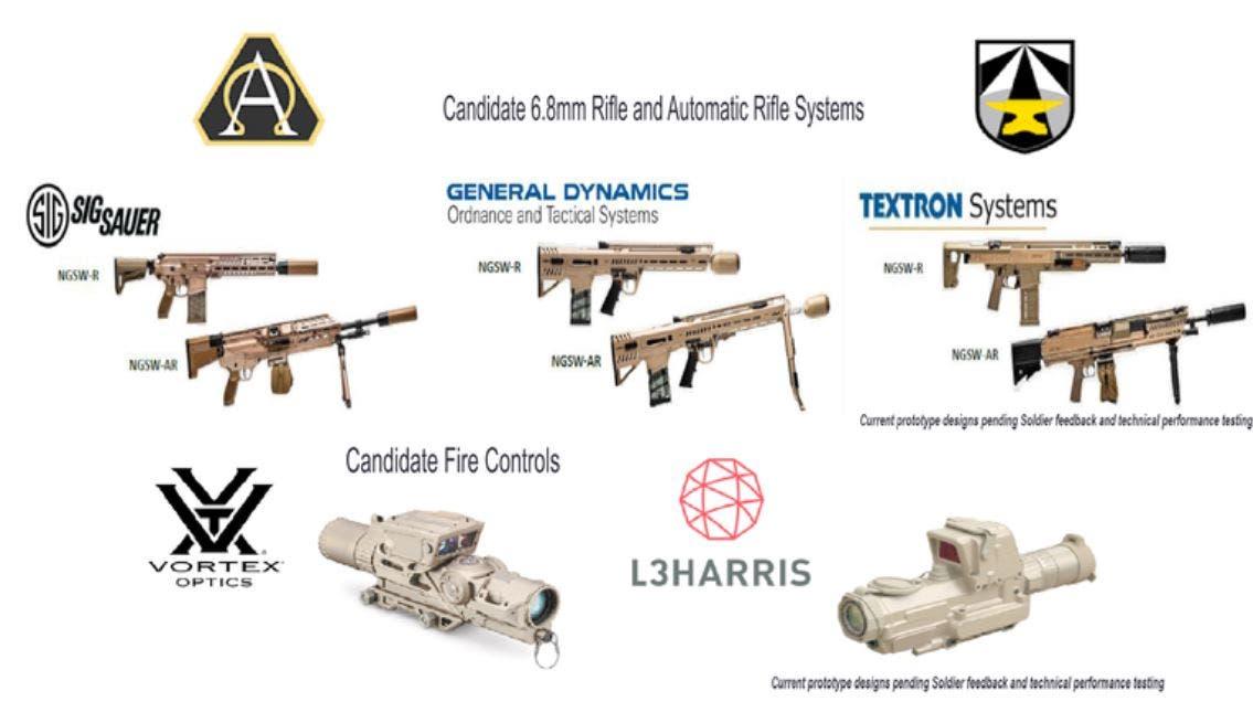 اسلحة من الجيل التالي