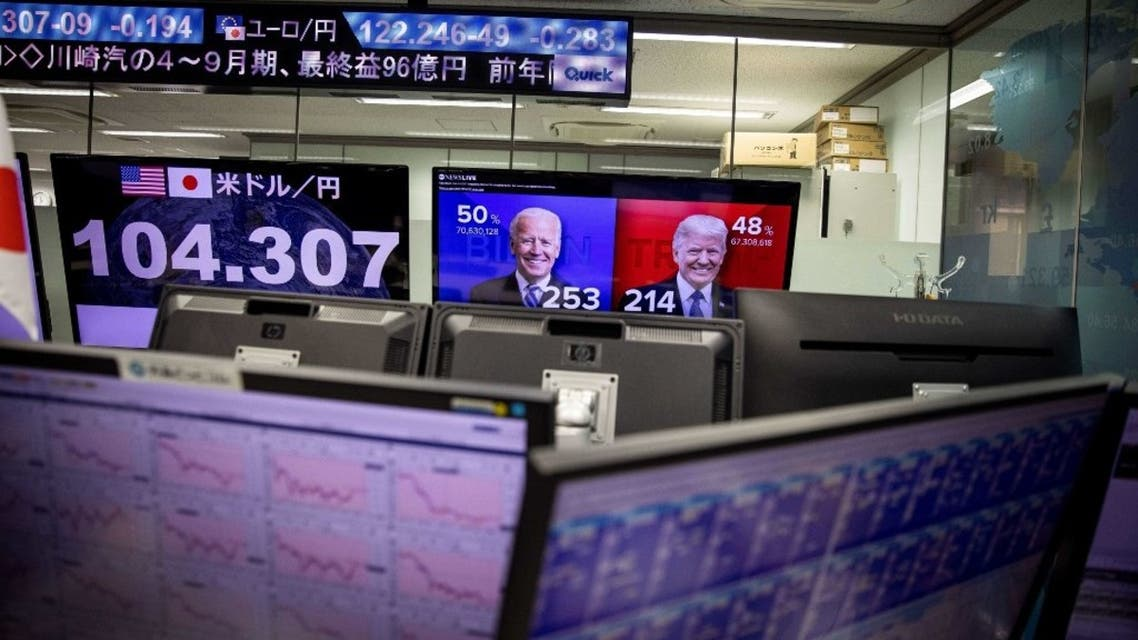 A monitor displays the Japanese yen's exchange rate against the US dollar (L) as a television screen shows news updates on the US presidential election featuring portraits of US President Donald Trump (R) and Democratic Party candidate Joe Biden, at a foreign exchange trading company in Tokyo on November 5, 2020. (AFP)