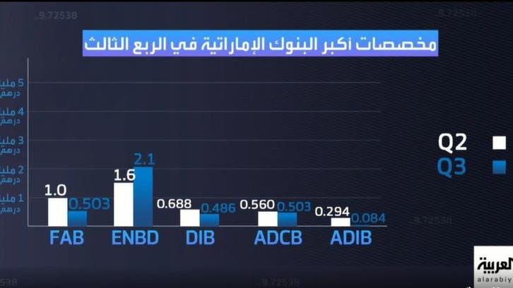 هذه مخصصات أكبر البنوك الإماراتية في الربع الثالث