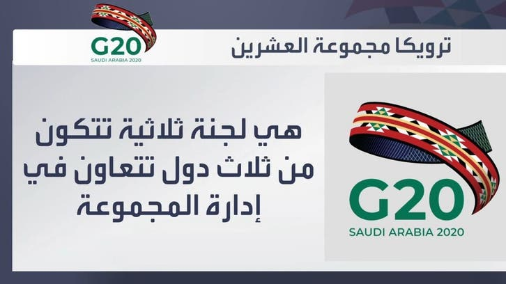ترويكا مجموعة العشرين