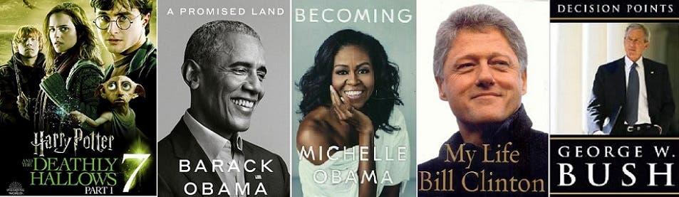 حطم أوباما كل أرقام قياسية حققتها كتب ألفتها زوجته ورئيسين أميركيين سابقين، الا كتاب هاري بوتر المستمر في المقدمة