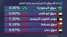 الأسهم السعودية ترتفع في سنة مليئة بالتحديات.. الأفضل أداءً بالخليج