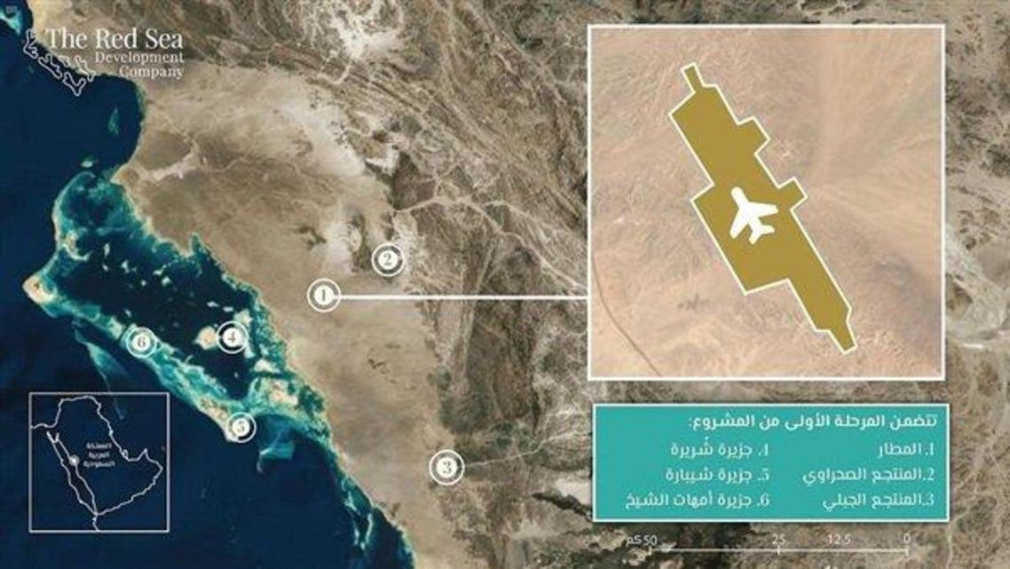 KSA: Base
