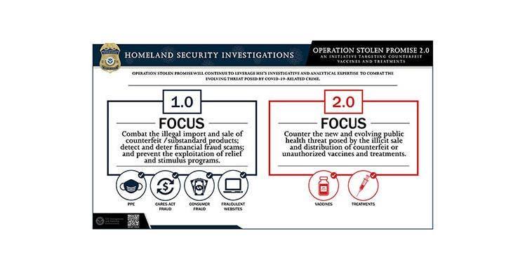(Source: US Immigration and Customs Enforcement)
