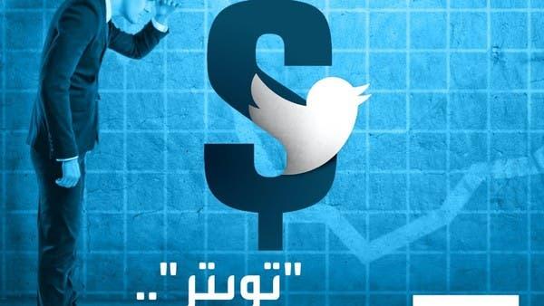 """ضربة مرتدة.. سهم """"تويتر"""" يتعرض لخسائر كبيرة"""