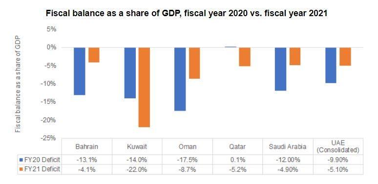 (Source: PwC/IMF/IHS Markit)