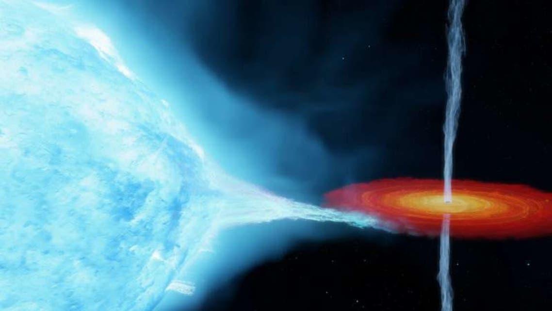 الثقب الأسود Cygnus X-1