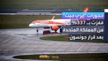 كيف انعكس رفع حظر السفر في بريطانيا على مبيعات شركات الطيران؟