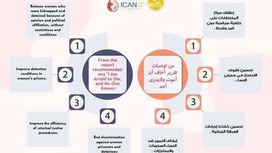"""صنعاء.. الحوثي يستحدث قسم """"الحرب الناعمة"""" لسجن النساء"""