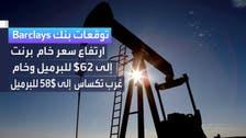 ما هي توقعات بنك باركليز لأسعار النفط؟