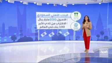 البنك الأهلي السعودي.. عملاق مالي يعكس قوة السعودية محليا ودوليا