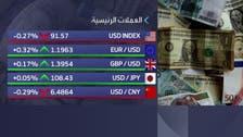 """هل يتدخل """"المركزي الأوروبي"""" في وجه قوة الدولار؟"""