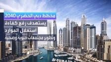 مخطط دبي الحضري 2040.. الخطة السابعة في تاريخ الإمارة