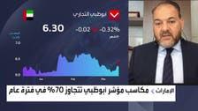 سوق أبوظبي تحقق مكاسب تتجاوز 70% خلال سنة.. وهذه الأسباب