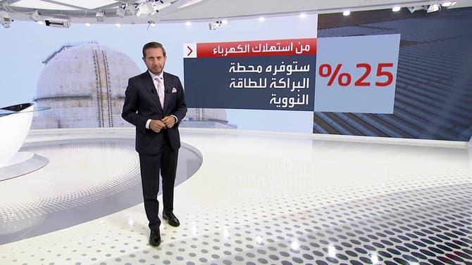 مستقبل الطاقة | هل ينافس خام مربان الإماراتي خامي برنت ونايمكس؟