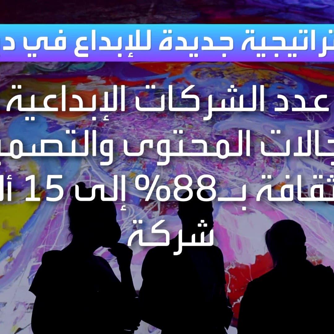استراتيجية جديدة للإبداع في دبي.. هذه تفاصيلها