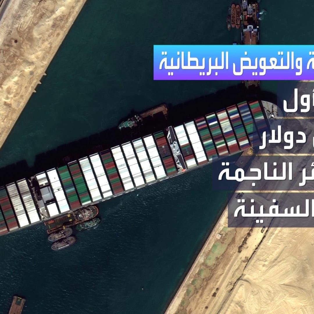 سفينة قناة السويس.. شركات التأمين تتأهب لطلبات بملايين الدولارات