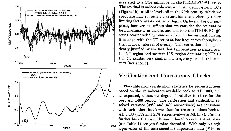 دراسة حول التغير المناخي